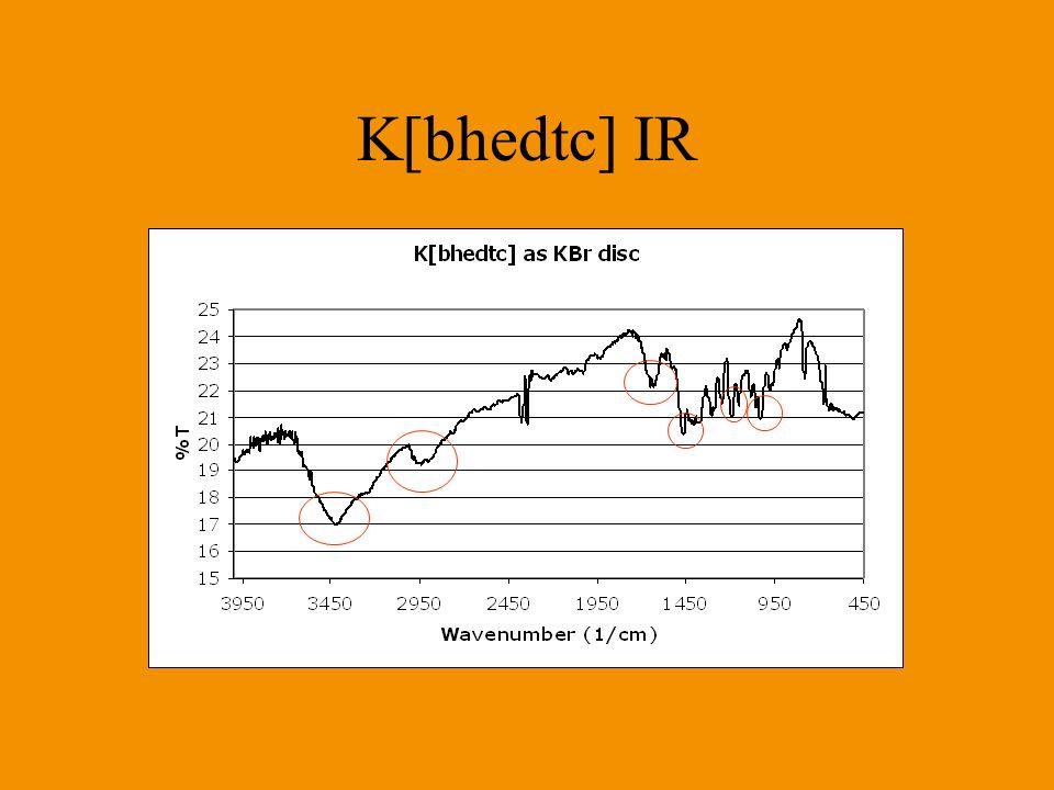 K[bhedtc] IR